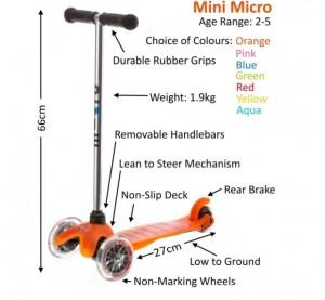 mini_micro-4